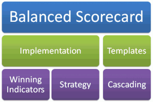 Download Balanced Scorecard free training